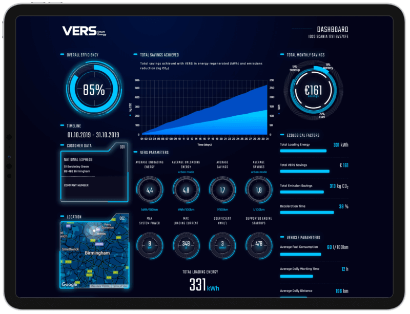 VERS Dashboard IOT
